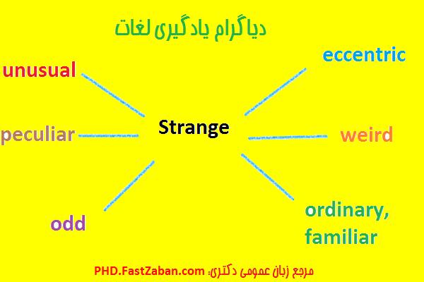 دیاگرام یادگیری لغات