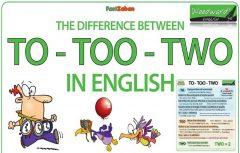 راهنمای کامل تفاوت To و Too و Two در زبان انگلیسی - ویدیو