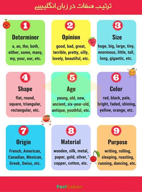 ترتیب صفات در زبان انگلیسی