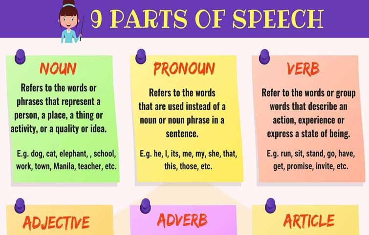 آموزش گرامر انگلیسی به زبان ساده - اجزای جمله