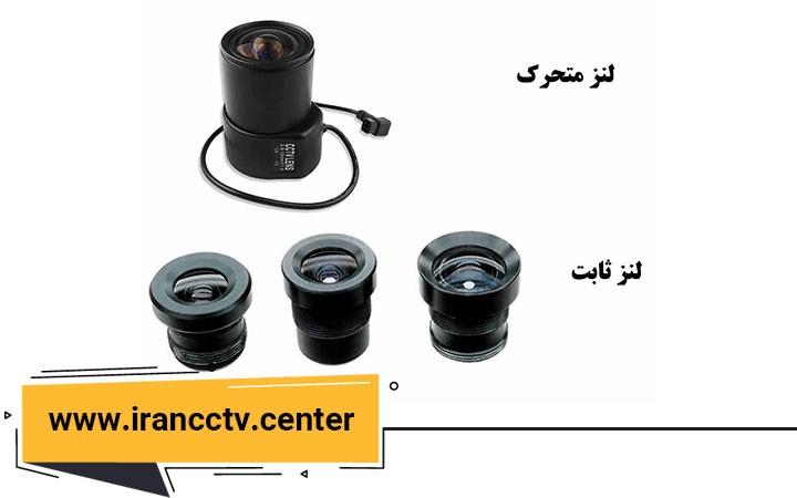 لنز دوربین مداربسته و ارتباط آن با کیفیت فیلم ضبط شده